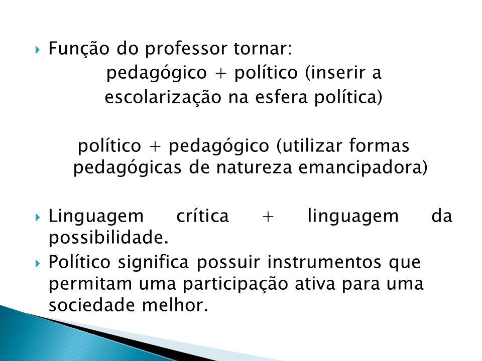 Função do professor tornar: pedagógico + político (inserir a escolarização na esfera política) político + pedagógico (utilizar formas pedagógicas de n