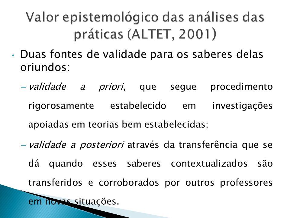 Duas fontes de validade para os saberes delas oriundos: – validade a priori, que segue procedimento rigorosamente estabelecido em investigações apoiad