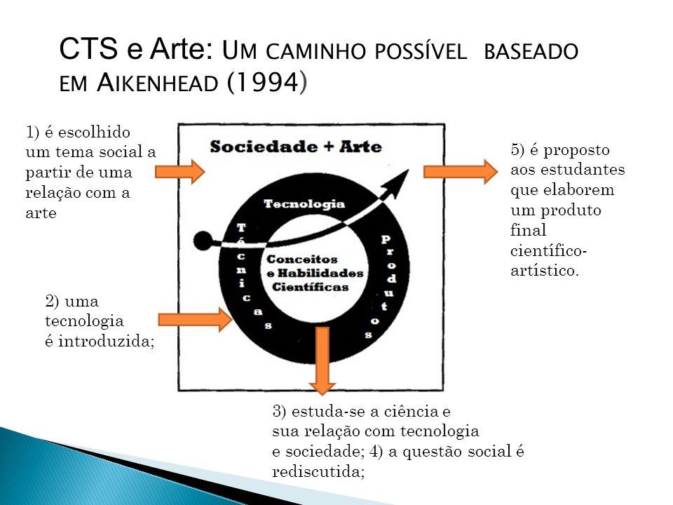 CTS e Arte: U M CAMINHO POSSÍVEL BASEADO EM A IKENHEAD (1994 ) 1) é escolhido um tema social a partir de uma relação com a arte 2) uma tecnologia é in