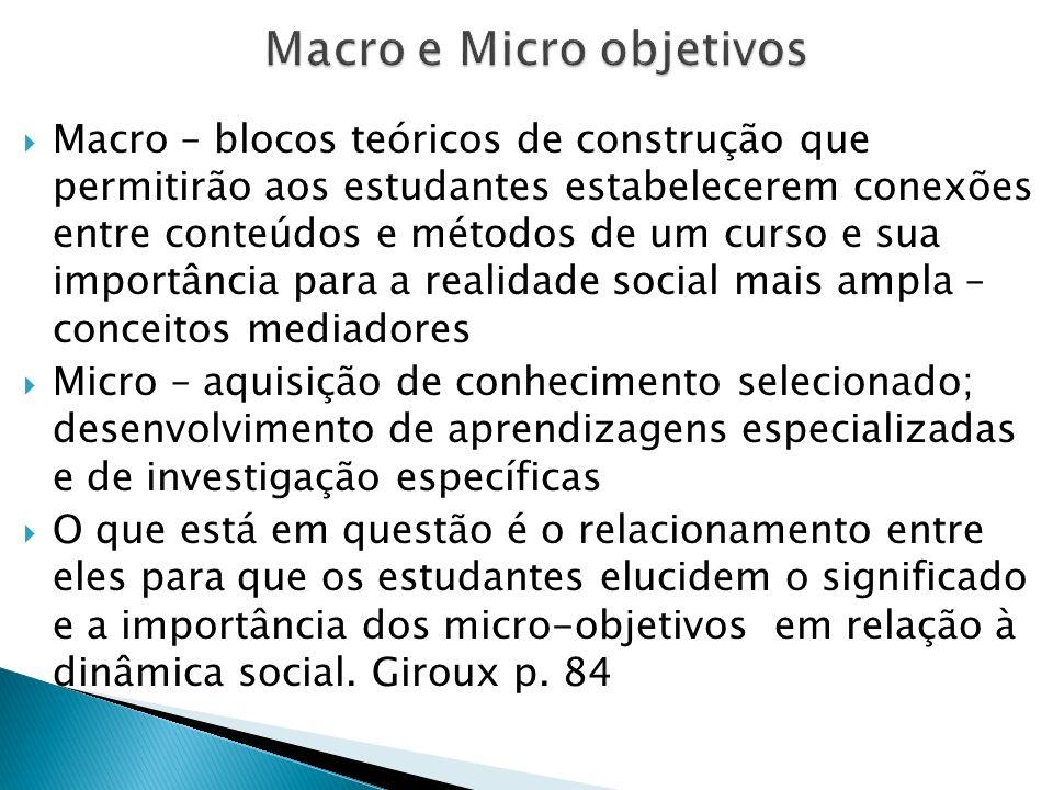 3 F.Imbernón, 2000 É possível transformar as escolas em COMUNIDADES DE APRENDIZAGEM.