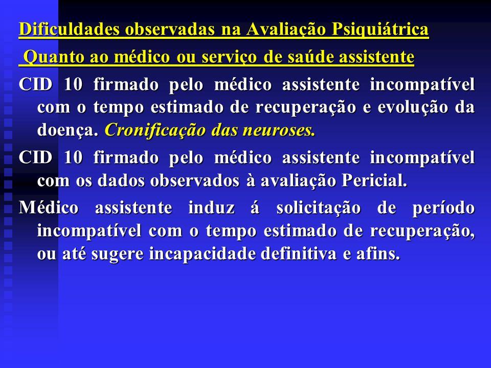 Dificuldades observadas na Avaliação Psiquiátrica Quanto ao médico ou serviço de saúde assistente Quanto ao médico ou serviço de saúde assistente CID