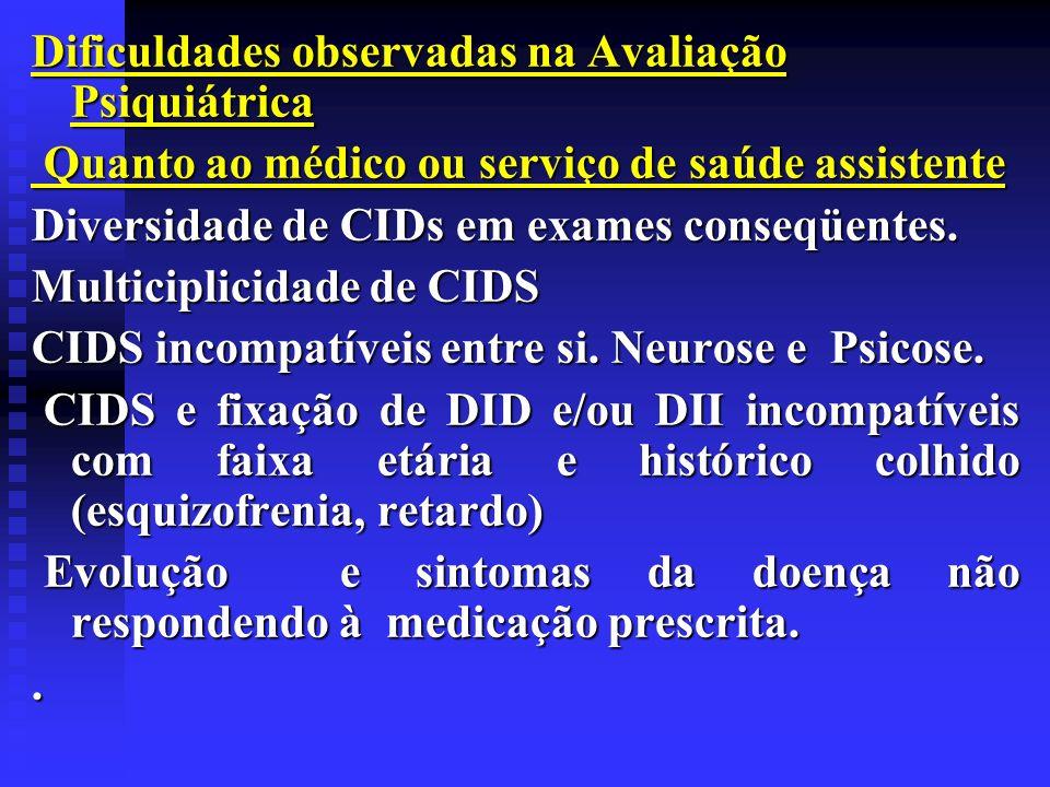 Dificuldades observadas na Avaliação Psiquiátrica Quanto ao médico ou serviço de saúde assistente Quanto ao médico ou serviço de saúde assistente Dive