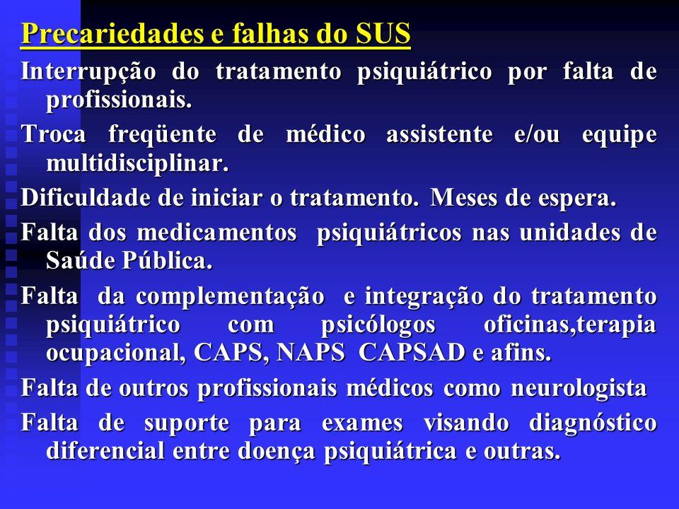 Precariedades e falhas do SUS Interrupção do tratamento psiquiátrico por falta de profissionais. Troca freqüente de médico assistente e/ou equipe mult
