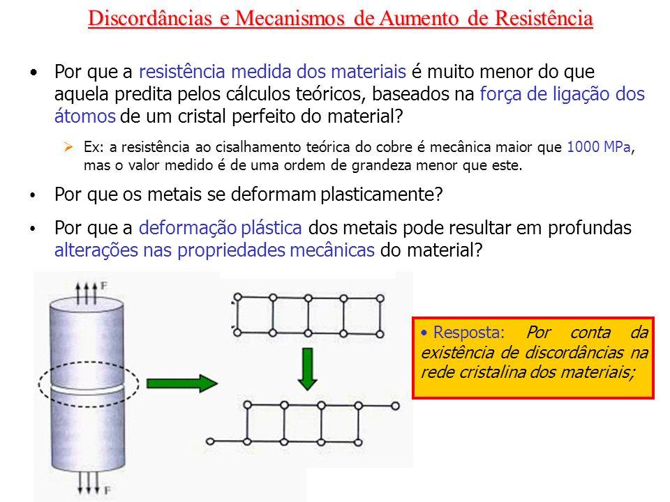 Discordâncias e Mecanismos de Aumento de Resistência Por que a resistência medida dos materiais é muito menor do que aquela predita pelos cálculos teó