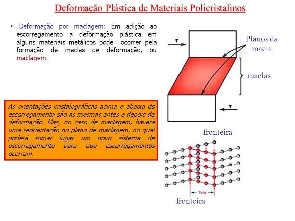 Deformação Plástica de Materiais Policristalinos Deformação por maclagem: Em adição ao escorregamento a deformação plástica em alguns materiais metáli