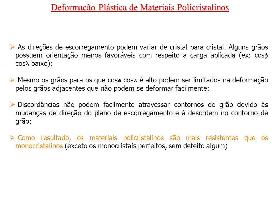 Deformação Plástica de Materiais Policristalinos As direções de escorregamento podem variar de cristal para cristal. Alguns grãos possuem orientação m