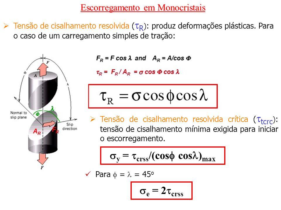 Escorregamento em Monocristais Tensão de cisalhamento resolvida ( R ) : produz deformações plásticas. Para o caso de um carregamento simples de tração