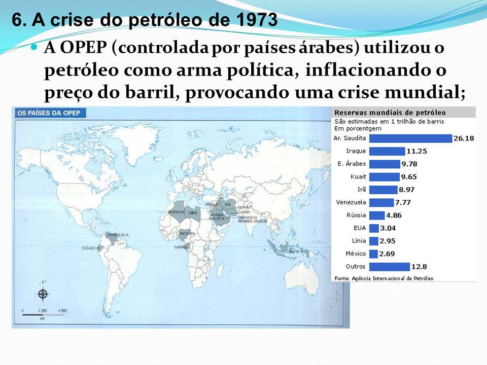 6. A crise do petróleo de 1973 A OPEP (controlada por países árabes) utilizou o petróleo como arma política, inflacionando o preço do barril, provocan