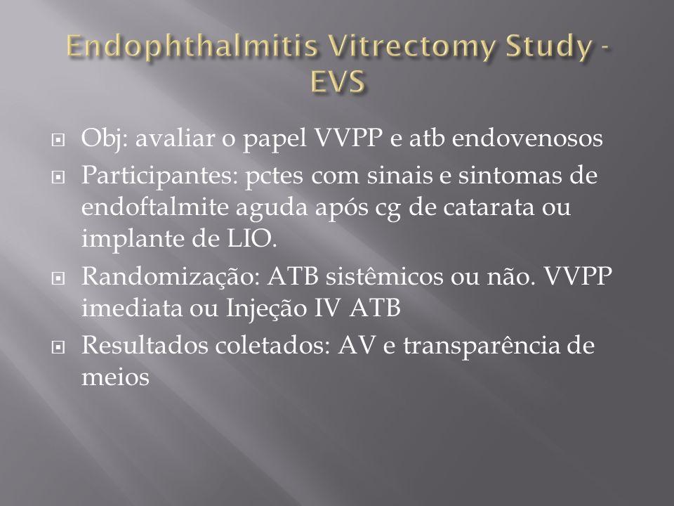 Obj: avaliar o papel VVPP e atb endovenosos Participantes: pctes com sinais e sintomas de endoftalmite aguda após cg de catarata ou implante de LIO. R