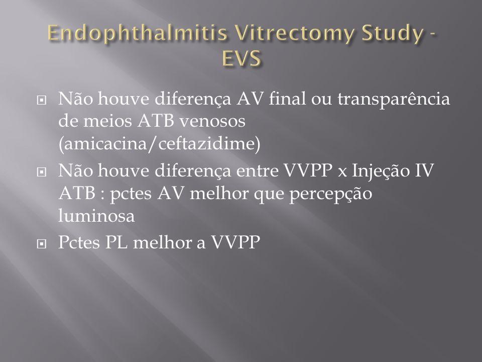 Não houve diferença AV final ou transparência de meios ATB venosos (amicacina/ceftazidime) Não houve diferença entre VVPP x Injeção IV ATB : pctes AV