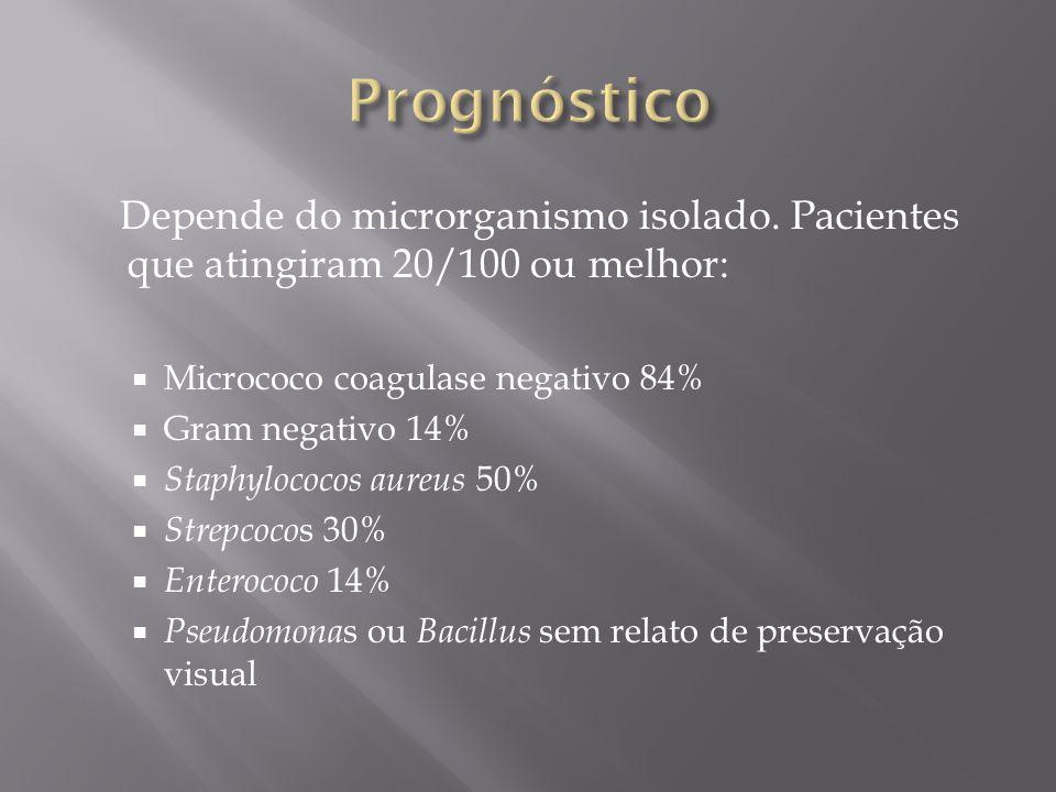 Depende do microrganismo isolado. Pacientes que atingiram 20/100 ou melhor: Micrococo coagulase negativo 84% Gram negativo 14% Staphylococos aureus 50