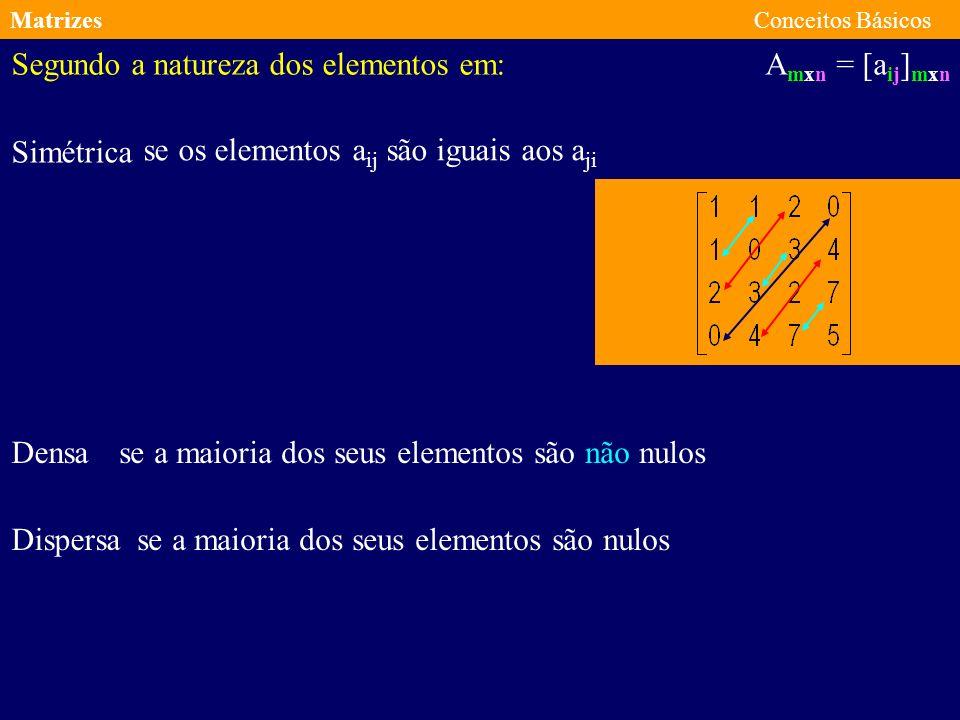 MatrizesConceitos Básicos A mxn = [a ij ] mxn Segundo a natureza dos elementos em: Diagonal Escalar uma matriz quadrada em que os elementos não principais são nulos uma matriz diagonal em que os elementos principais são iguais