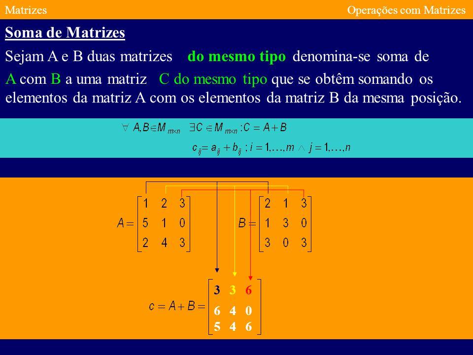 MatrizesConceitos Básicos A mxn = [a ij ] mxn Segundo a natureza dos elementos em: Simétrica Densa Dispersa se os elementos a ij são iguais aos a ji se a maioria dos seus elementos são não nulos se a maioria dos seus elementos são nulos