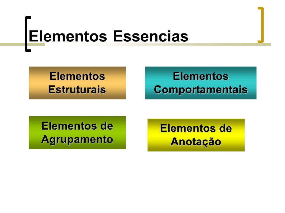 Elementos EssenciasElementosEstruturaisElementosComportamentais Elementos de Agrupamento Anotação