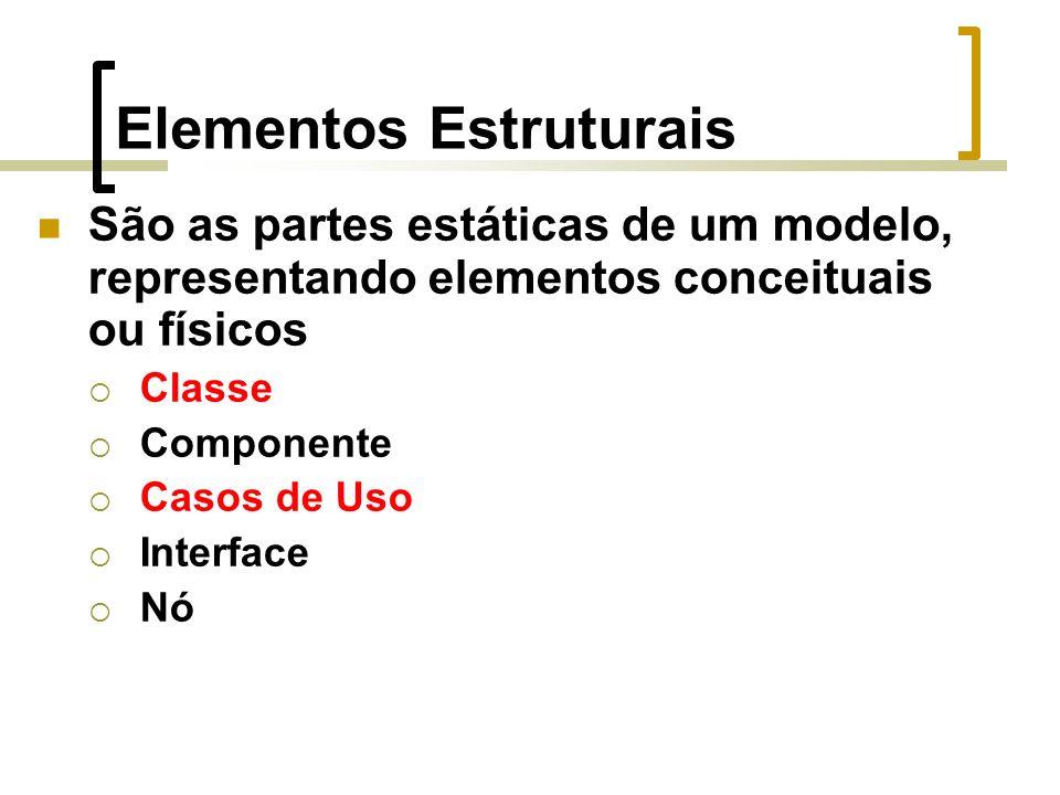 Elementos Estruturais São as partes estáticas de um modelo, representando elementos conceituais ou físicos Classe Componente Casos de Uso Interface Nó
