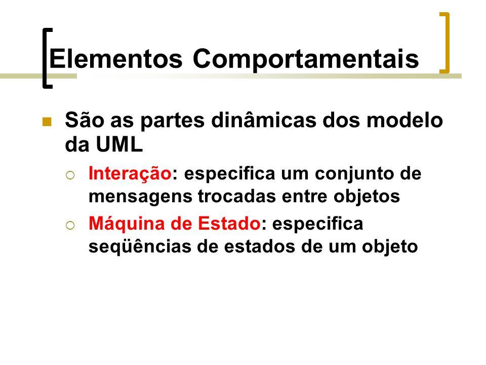 Elementos Comportamentais São as partes dinâmicas dos modelo da UML Interação: especifica um conjunto de mensagens trocadas entre objetos Máquina de Estado: especifica seqüências de estados de um objeto