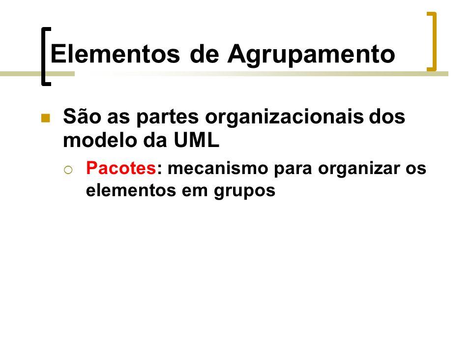 Elementos de Agrupamento São as partes organizacionais dos modelo da UML Pacotes: mecanismo para organizar os elementos em grupos