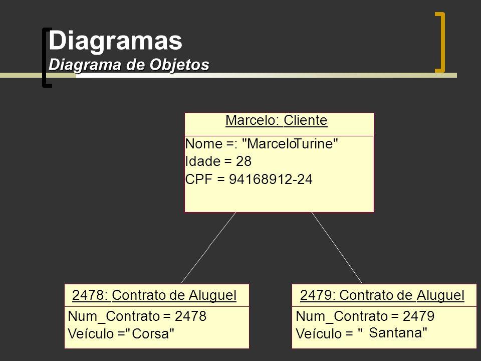 Diagrama de Objetos Diagramas Diagrama de Objetos 2478:Contrato deAluguel Num_Contrato = 2478 Veículo = Corsa 2479:Contrato deAluguel Num_Contrato = 2479 Veículo = Santana Marcelo:Cliente Nome =: MarceloTurine Idade = 28 CPF = 94168912-24