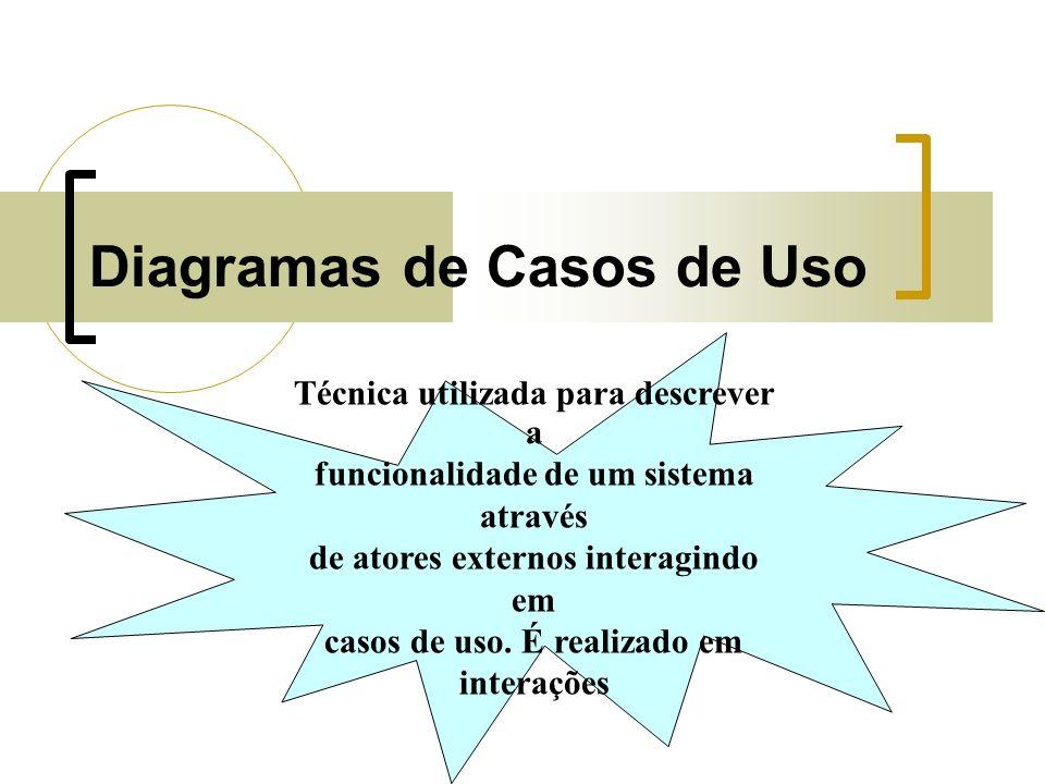Diagramas de Casos de Uso Técnica utilizada para descrever a funcionalidade de um sistema através de atores externos interagindo em casos de uso.