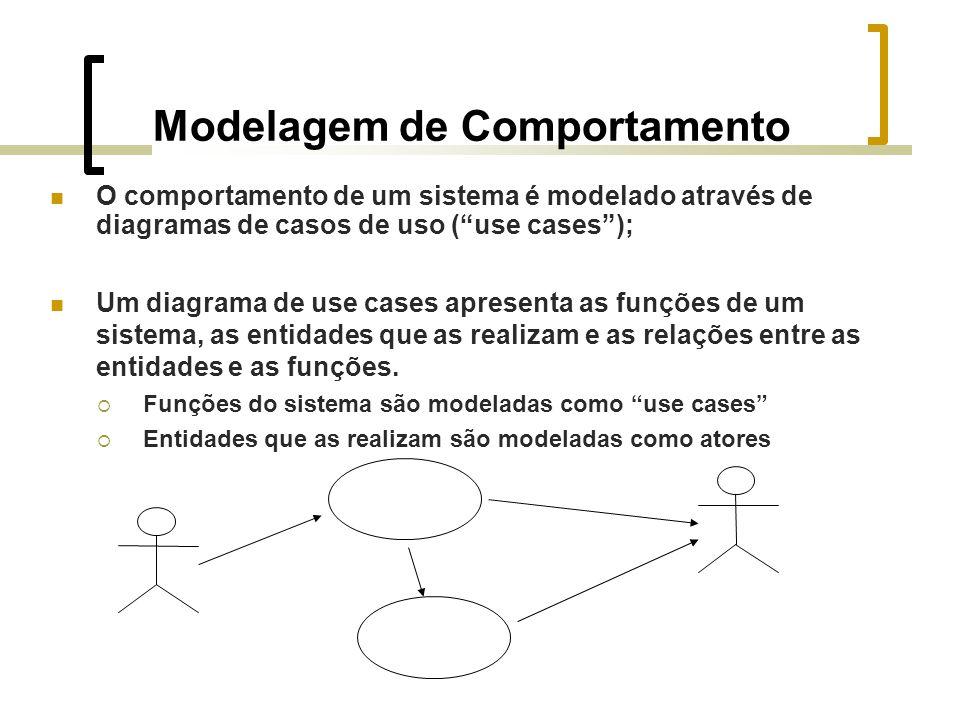 Modelagem de Comportamento O comportamento de um sistema é modelado através de diagramas de casos de uso (use cases); Um diagrama de use cases apresenta as funções de um sistema, as entidades que as realizam e as relações entre as entidades e as funções.