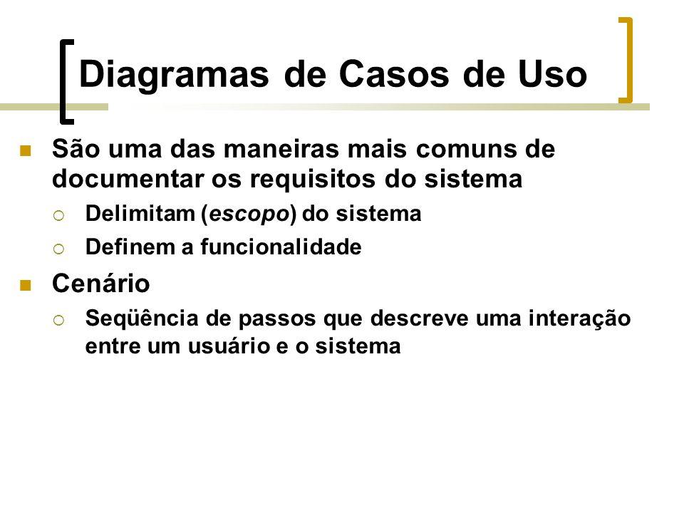 São uma das maneiras mais comuns de documentar os requisitos do sistema Delimitam (escopo) do sistema Definem a funcionalidade Cenário Seqüência de passos que descreve uma interação entre um usuário e o sistema Diagramas de Casos de Uso