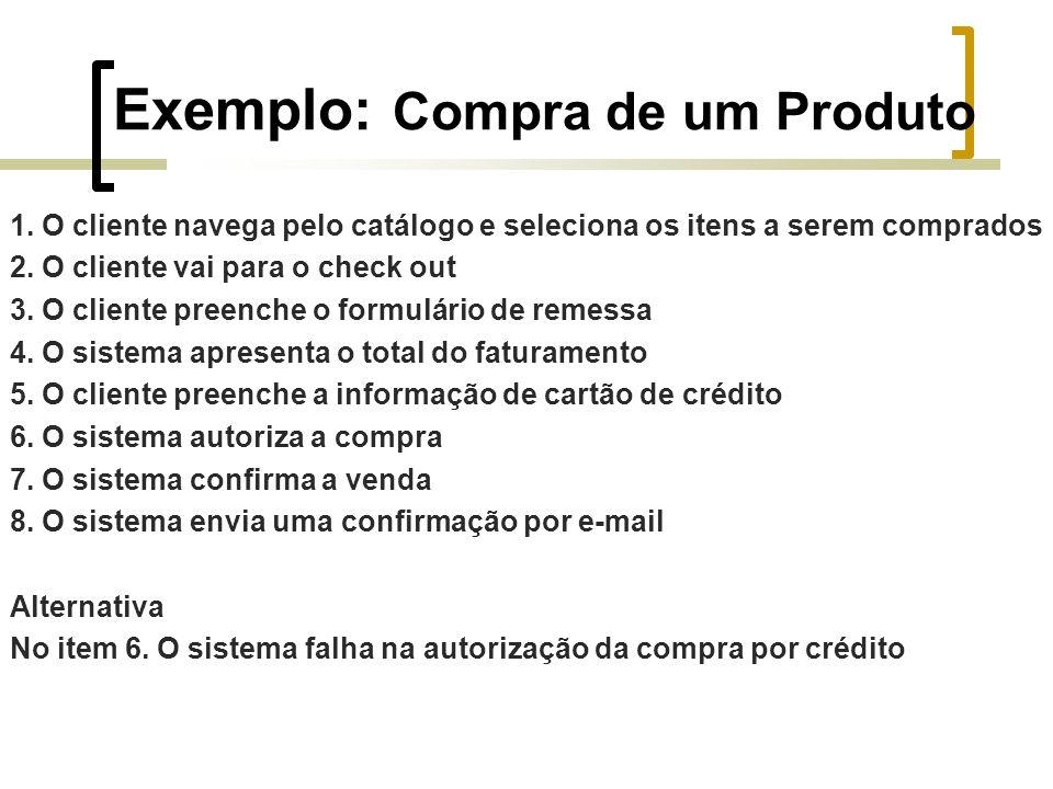 Exemplo: Compra de um Produto 1.