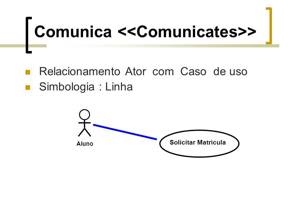 Comunica > Relacionamento Ator com Caso de uso Simbologia : Linha Aluno Solicitar Matricula