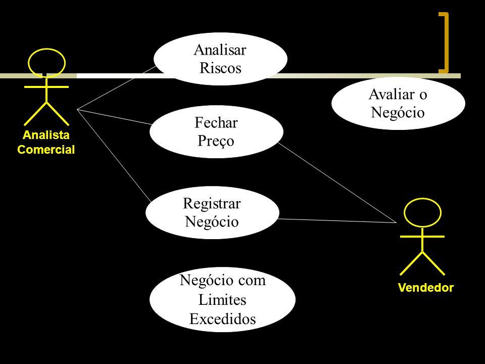 Analista Comercial Vendedor Analisar Riscos Fechar Preço Avaliar o Negócio Registrar Negócio Negócio com Limites Excedidos