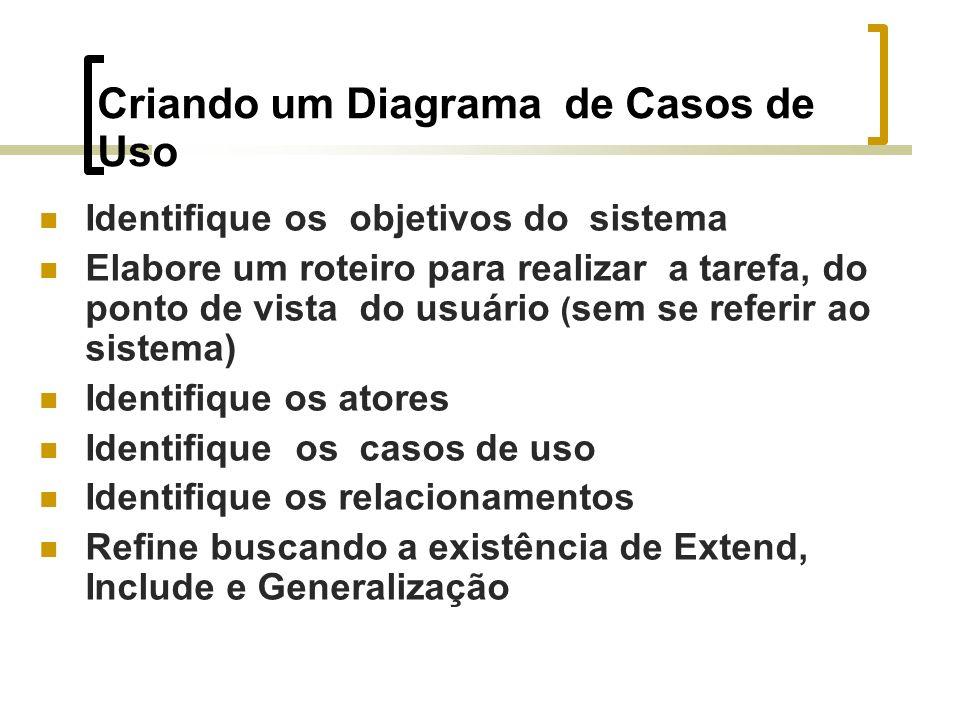 Criando um Diagrama de Casos de Uso Identifique os objetivos do sistema Elabore um roteiro para realizar a tarefa, do ponto de vista do usuário ( sem se referir ao sistema) Identifique os atores Identifique os casos de uso Identifique os relacionamentos Refine buscando a existência de Extend, Include e Generalização