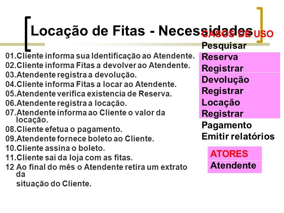 Locação de Fitas - Necessidades 01.Cliente informa sua Identificação ao Atendente.