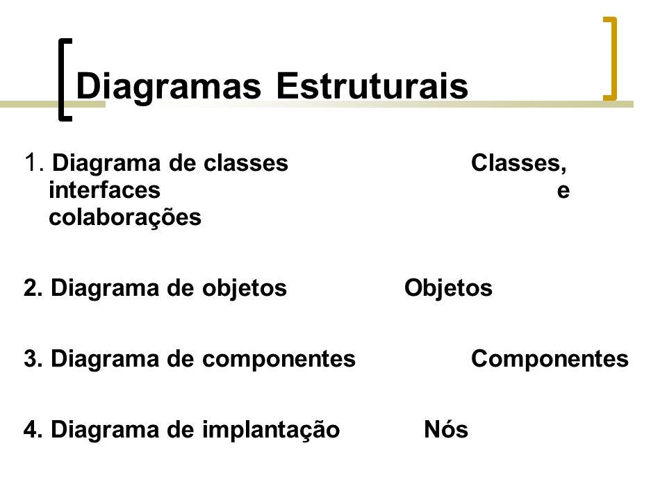 Diagramas Comportamentais 1.Diagramas de Caso de Uso organiza o comportamento do sistema 2.