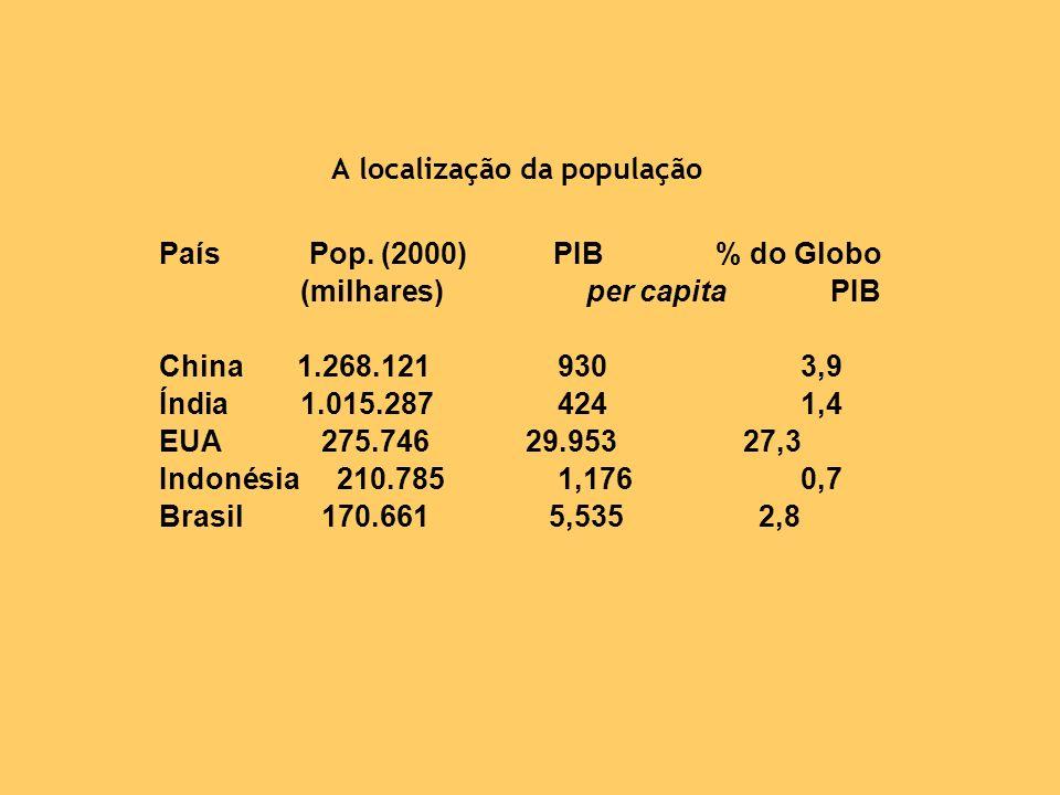 A localização da população País Pop.