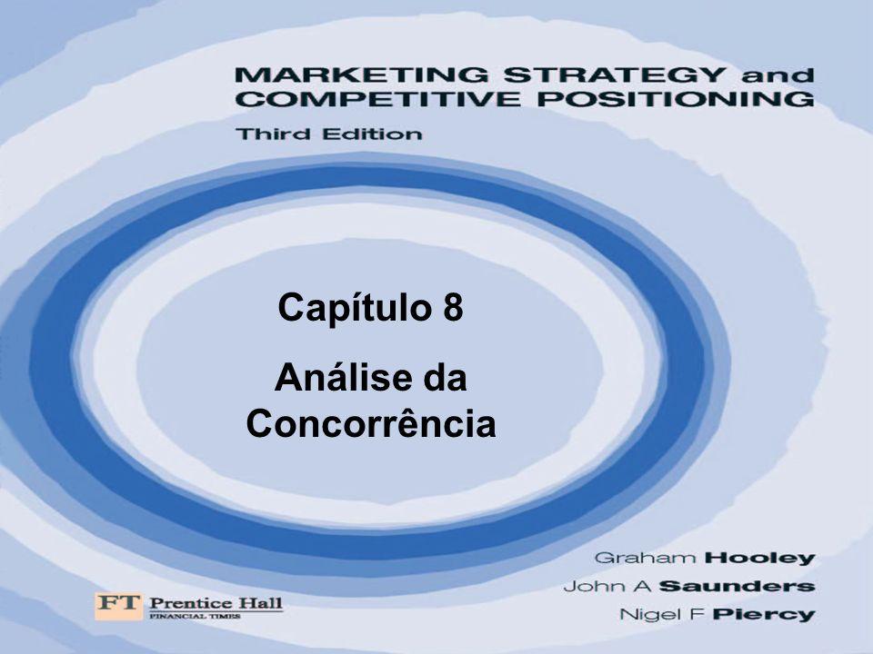 Capítulo 8 Análise da Concorrência