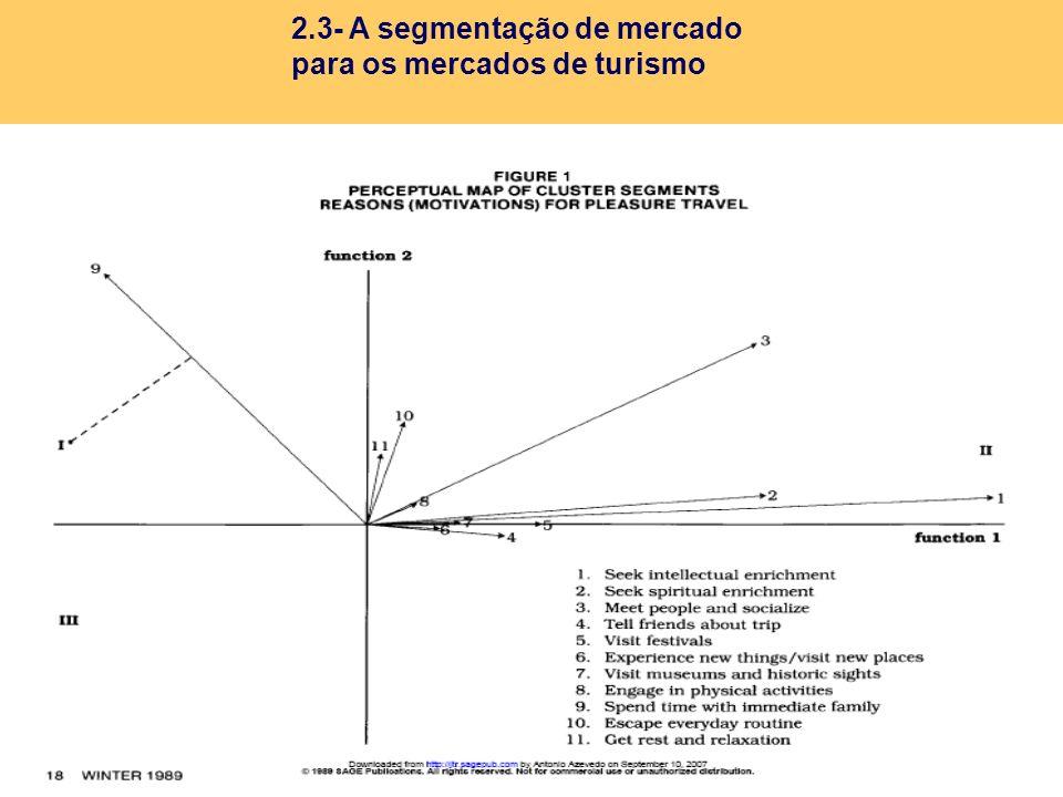 2.3- A segmentação de mercado para os mercados de turismo