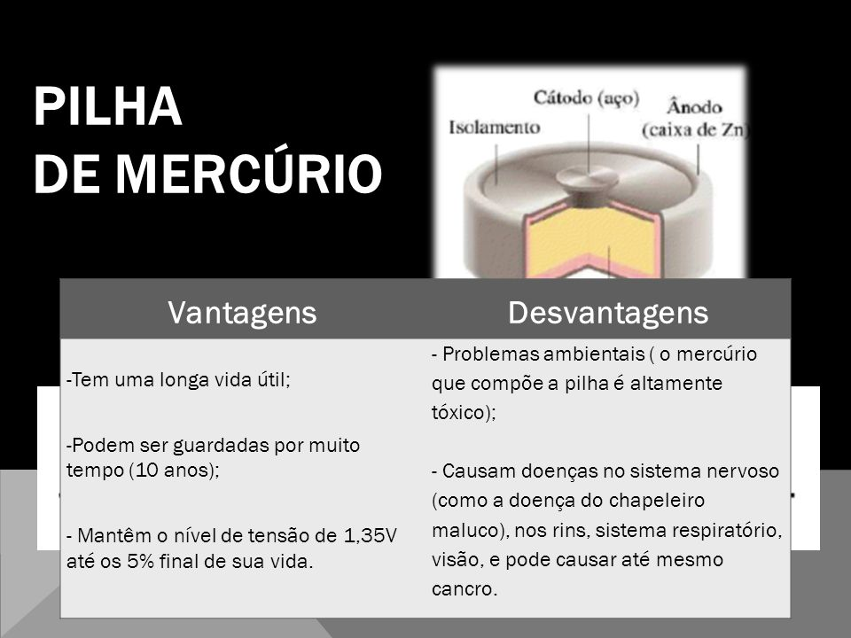 PILHA DE MERCÚRIO QUÍMICA 12º VantagensDesvantagens -Tem uma longa vida útil; -Podem ser guardadas por muito tempo (10 anos); - Mantêm o nível de tens