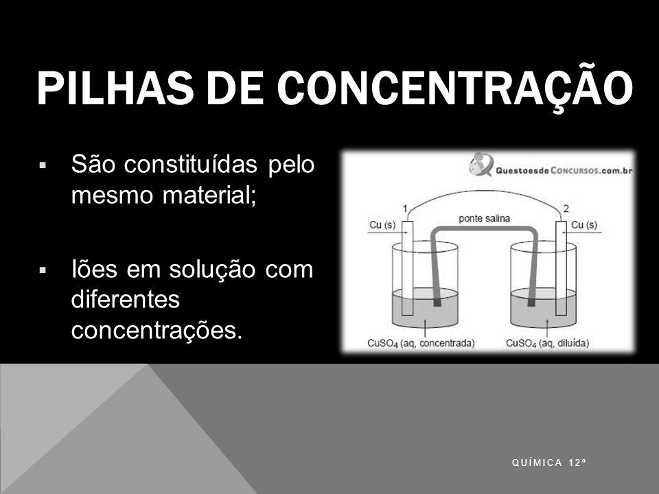 PILHAS DE CONCENTRAÇÃO QUÍMICA 12º São constituídas pelo mesmo material; Iões em solução com diferentes concentrações.