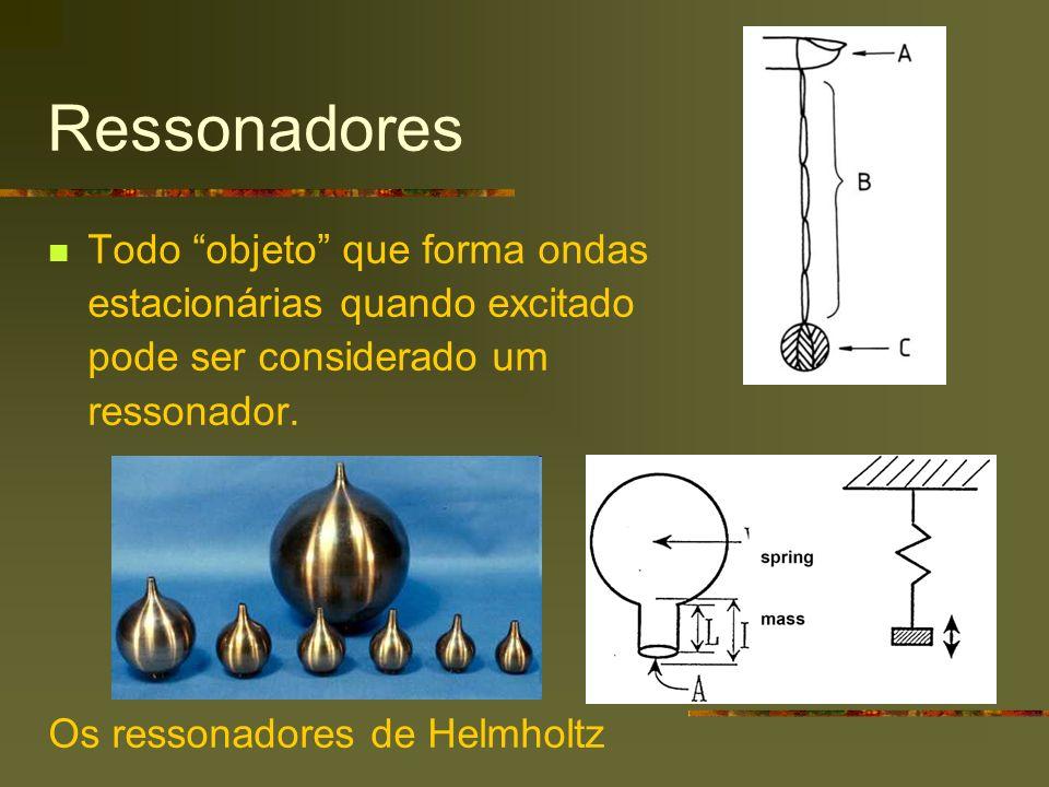 Ressonadores Todo objeto que forma ondas estacionárias quando excitado pode ser considerado um ressonador. Os ressonadores de Helmholtz
