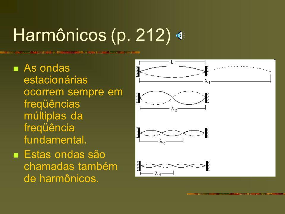 Harmônicos (p. 212) As ondas estacionárias ocorrem sempre em freqüências múltiplas da freqüência fundamental. Estas ondas são chamadas também de harmô