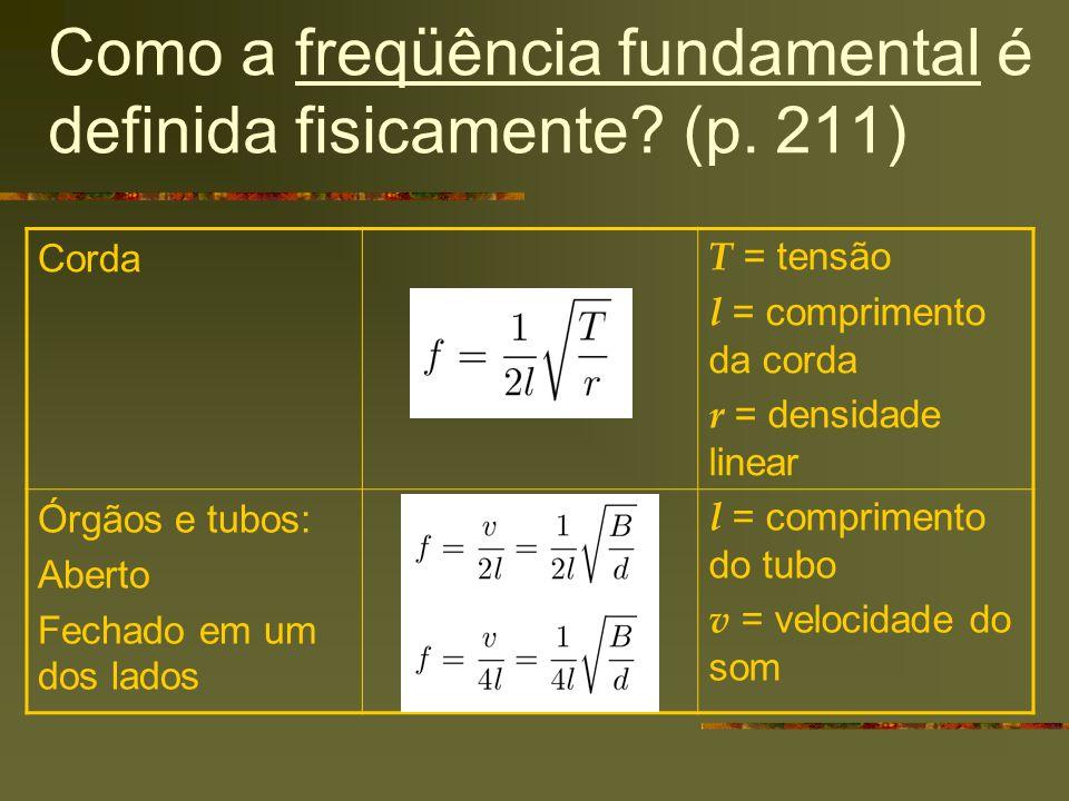 Como a freqüência fundamental é definida fisicamente? (p. 211) Corda T = tensão l = comprimento da corda r = densidade linear Órgãos e tubos: Aberto F