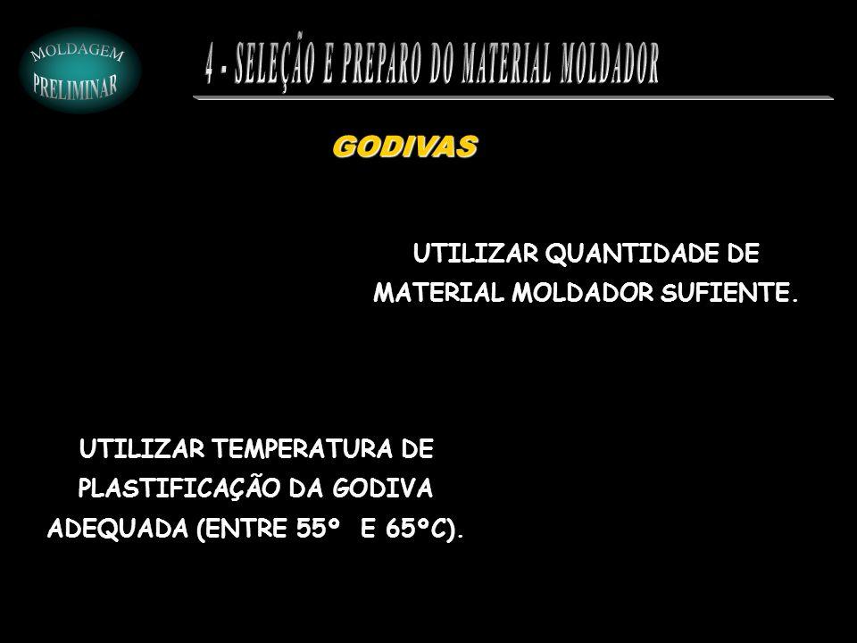 GODIVAS UTILIZAR QUANTIDADE DE MATERIAL MOLDADOR SUFIENTE. UTILIZAR TEMPERATURA DE PLASTIFICAÇÃO DA GODIVA ADEQUADA (ENTRE 55º E 65ºC).