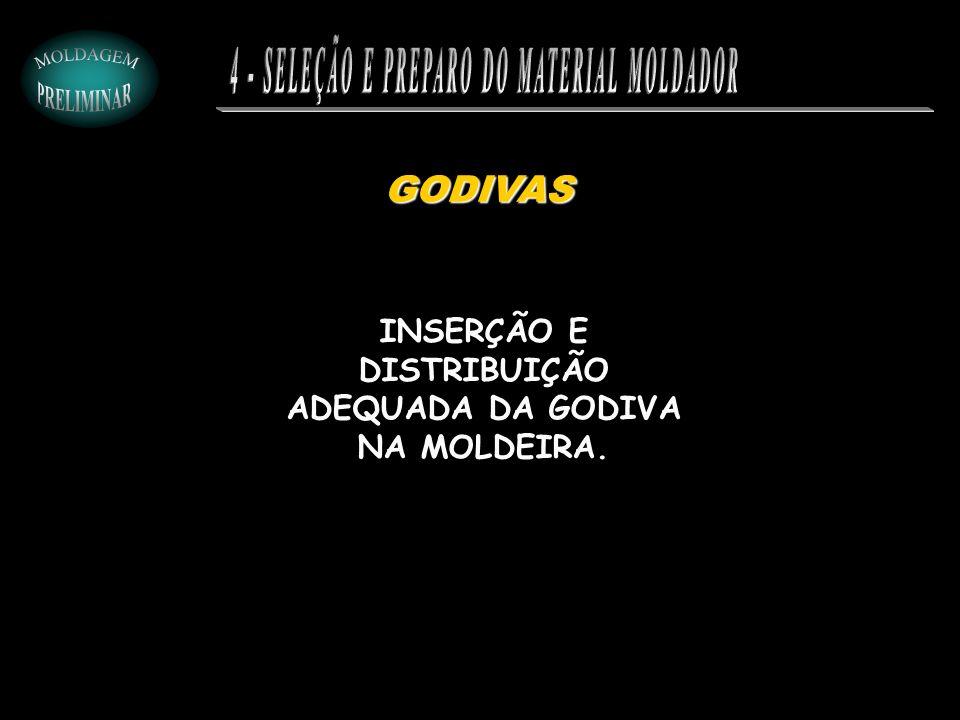 GODIVAS INSERÇÃO E DISTRIBUIÇÃO ADEQUADA DA GODIVA NA MOLDEIRA.
