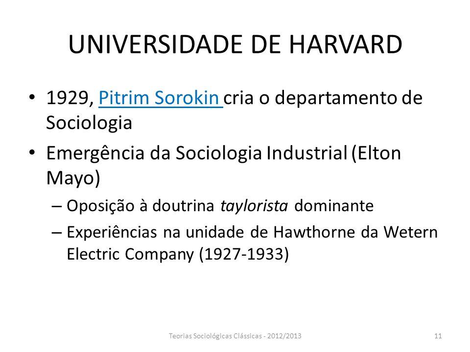 UNIVERSIDADE DE HARVARD 1929, Pitrim Sorokin cria o departamento de Sociologia Emergência da Sociologia Industrial (Elton Mayo) – Oposição à doutrina