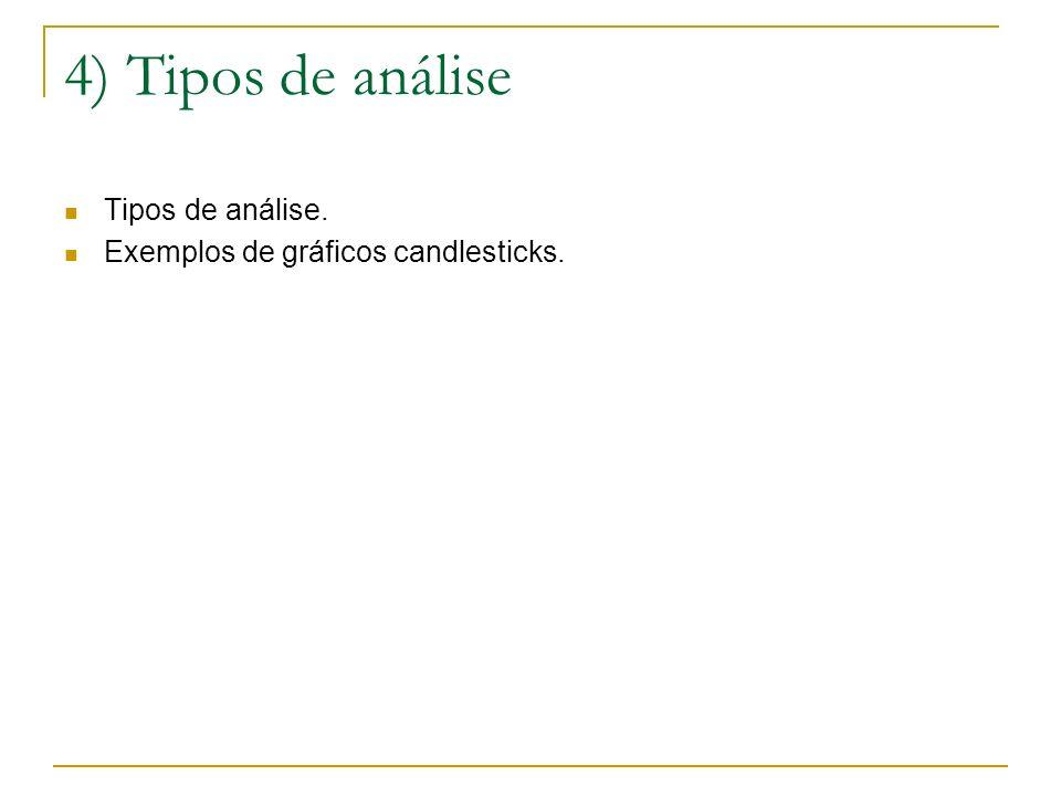 4) Tipos de análise Tipos de análise. Exemplos de gráficos candlesticks.