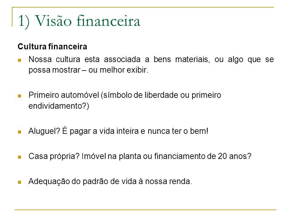 2) Mercado financeiro Como funciona o dinheiro.O que é mercado financeiro.