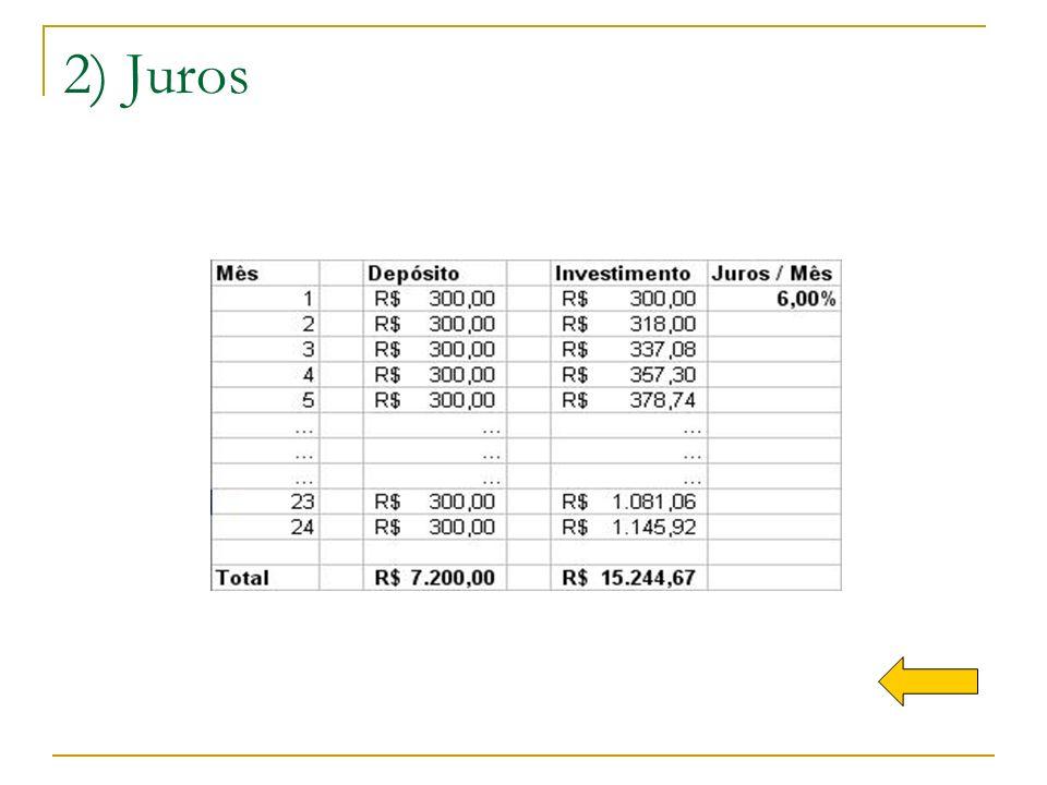 2) Mercado financeiro Como funciona o banco.