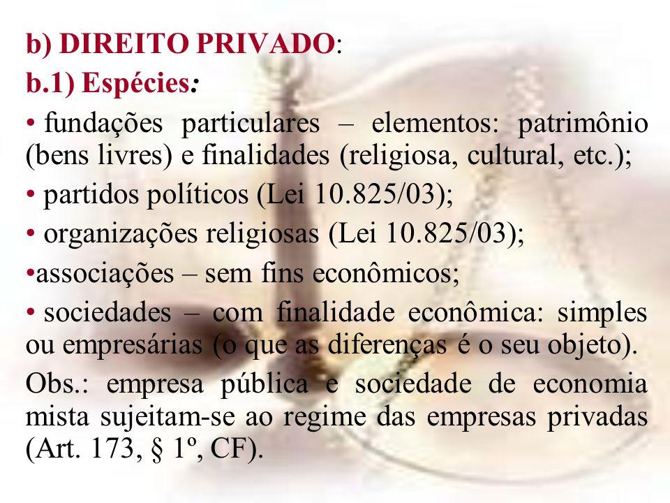 b) DIREITO PRIVADO: b.1) Espécies: fundações particulares – elementos: patrimônio (bens livres) e finalidades (religiosa, cultural, etc.); partidos po