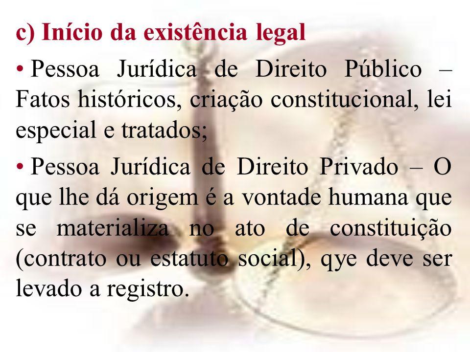 c) Início da existência legal Pessoa Jurídica de Direito Público – Fatos históricos, criação constitucional, lei especial e tratados; Pessoa Jurídica