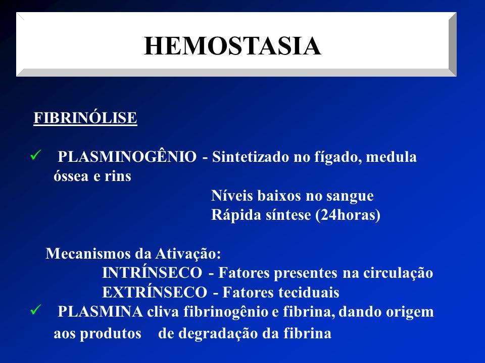 FIBRINÓLISE PLASMINOGÊNIO - Sintetizado no fígado, medula óssea e rins Níveis baixos no sangue Rápida síntese (24horas) Mecanismos da Ativação: INTRÍN