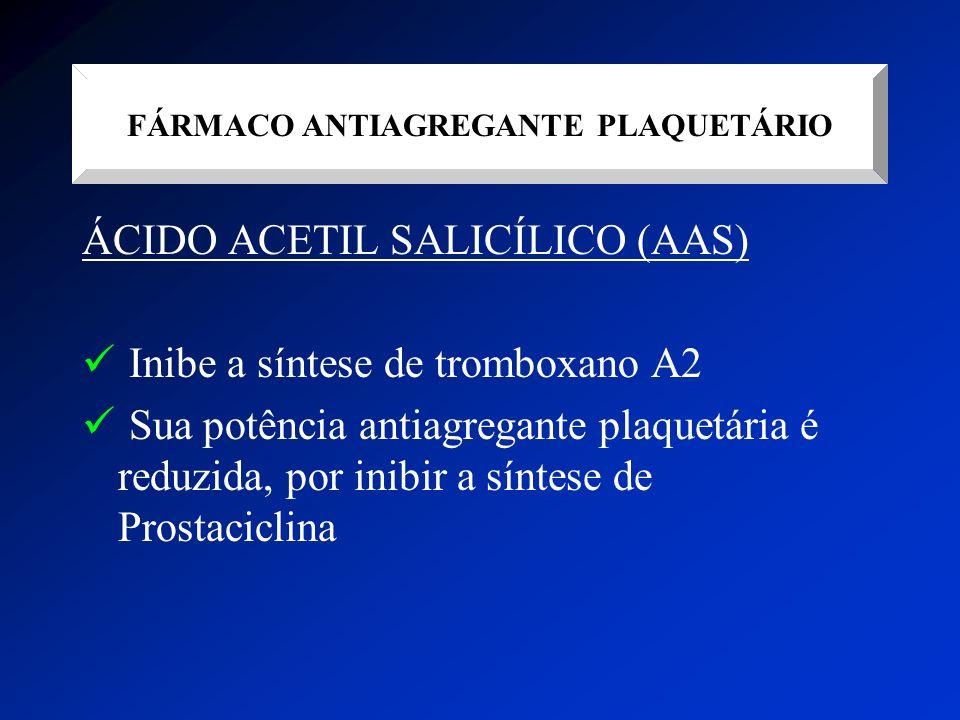 ÁCIDO ACETIL SALICÍLICO (AAS) Inibe a síntese de tromboxano A2 Sua potência antiagregante plaquetária é reduzida, por inibir a síntese de Prostaciclin