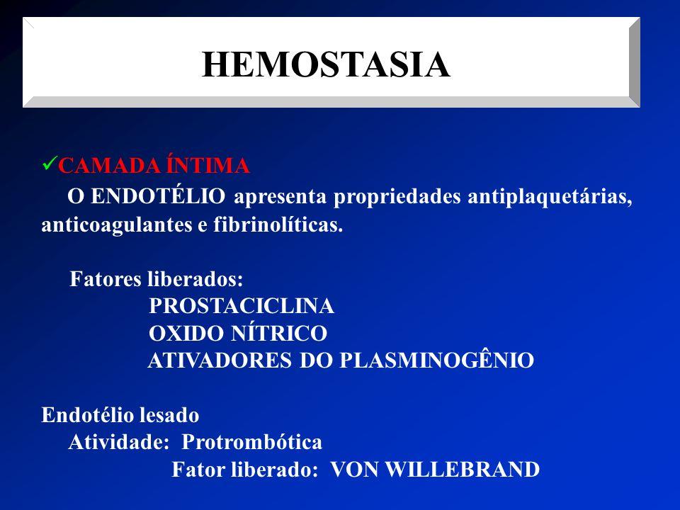 HEMOSTASIA CAMADA ÍNTIMA O ENDOTÉLIO apresenta propriedades antiplaquetárias, anticoagulantes e fibrinolíticas. Fatores liberados: PROSTACICLINA OXIDO